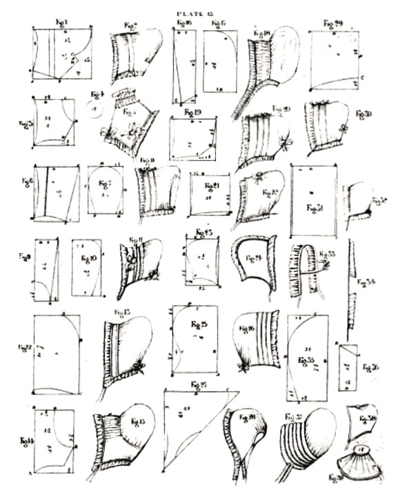 Bonnet Diagrams from The Workwoman's Guide