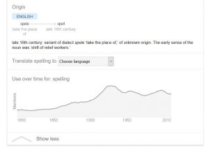 google-spelling-use-over-time